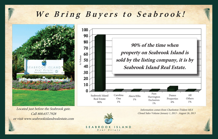 Seabrooker Ad_September 2013 issue_PDF